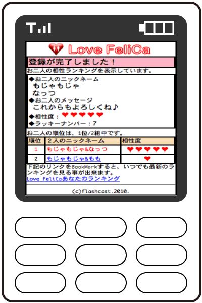 メッセージ登録完了画面